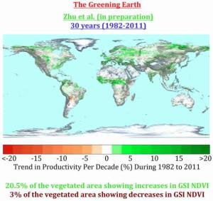 Greening Earth over the last 30 years 1982-2011