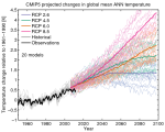 Climate models continue to run too hot as temps sink