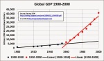 Global GDP rising rapidly - Pielke 2014