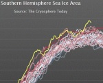 Antarctica Sea Ice record again in Sept 2014