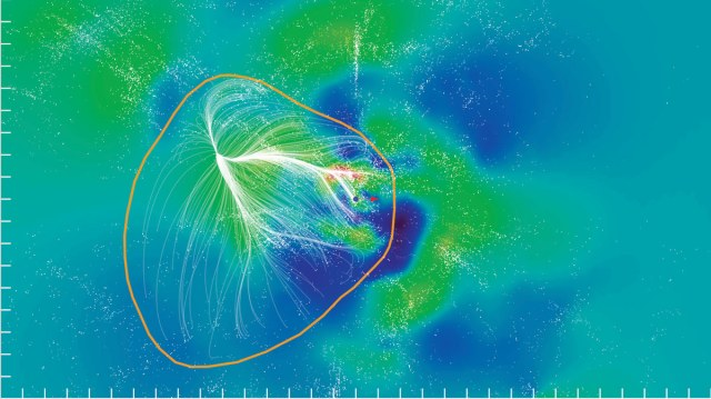 Laniakea Supercluster with our Milky Way galaxy in blue