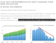 Environmentalists keep changing thier minds on what is good for the environment
