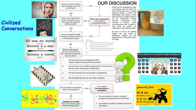 Civilized Conversations